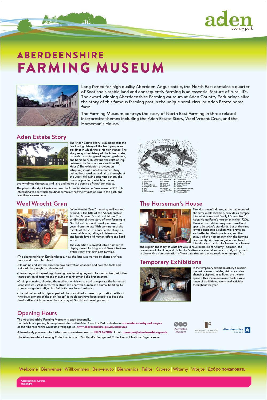 Farming Museum Panel